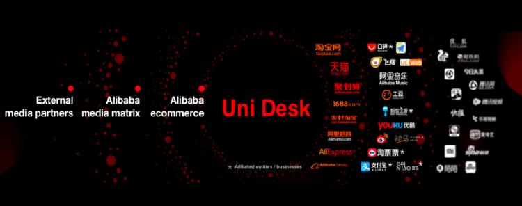 Uni Deskの説明図