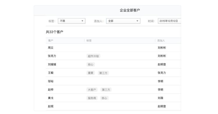 WeChat Workクライアントとの関係の管理画面