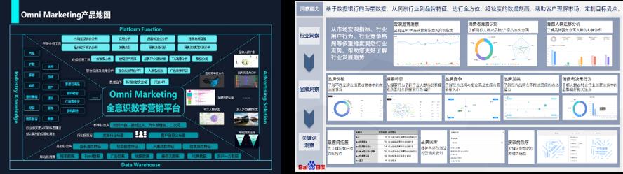 日本で博報堂DYグループのみが利用できる「Baidu Omni Marketing」