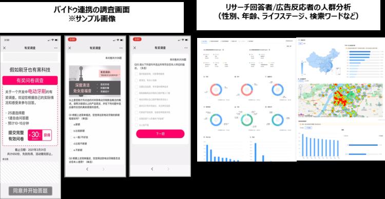 Baidu Big Dataを応用した博報堂DYグループ独自のデータ分析やリサーチ